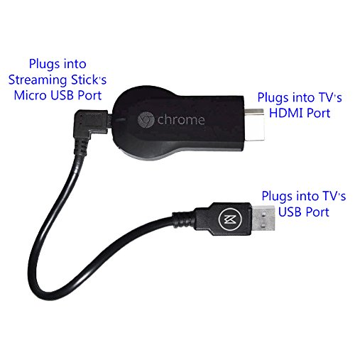 AnyCast M2 Plus HD 1080P Airplay Wifi Display TV Dongle Receiver